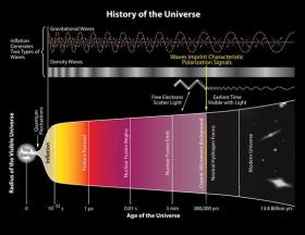 What's_Next_for_Cosmology_After-6631bcc1a76dc63ee3e352dcaaf93621