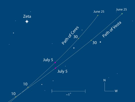 Map showing Ceres and Vesta as they approach each other closely this coming week. Both asteroids are near the easy-to-find star Zeta in Virgo not far from bright Mars. Although the asteroids appear very close together in the sky, they're really about 51 million miles apart with Vesta in the foreground. (Credit: Chris Marriott's SkyMap)