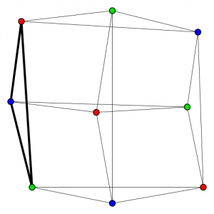 The Paley graph of order 9 is a perfect graph, making it an appropriate object of veneration and study on June 28, a perfect day. Image: David Eppstein. (Credit: Wikimedia)