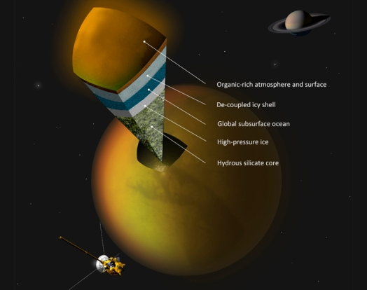 Artist's concept showing potential internal structure of Titan. (Credit: A. Tavani/NASA)