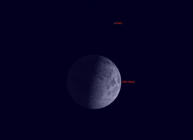 The Moon is near Mars tonight. (Credit:Starrynight.com)