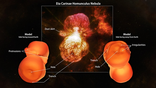 A new shape model of the Homunculus Nebula reveals protrusions, trenches, holes and irregularities in its molecular hydrogen emission. The protrusions appear near a dust skirt seen at the nebula's center in visible light (inset) but not found in this study, so they constitute different structures. (Credit: NASA Goddard, ESA, Hubble SM4 ERO Team)