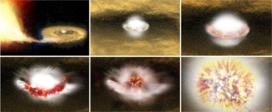 This artist's impression shows a possible mechanism for a Type Ia supernova Continue reading the main story Related Stories     Dazzling supernova mystery solved     Triple star system clue to gravity     Dead star eats water-rich asteroid Astronomers have shown that dead stars known as white dwarfs can re-ignite and explode as supernovas. (Credit: NASA)
