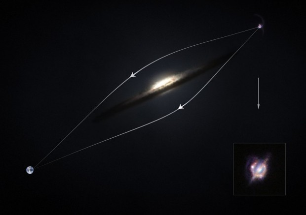 This diagram shows how the effect of gravitational lensing around a normal galaxy focuses the light coming from a very distant star-forming galaxy merger to created a distorted, but brighter view. (Credit: ESA/ESO/M. Kornmesser)