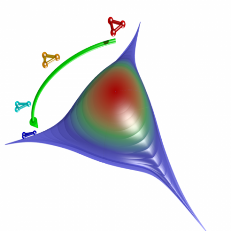 Probability density  of an Efimov trimer state at different three-body geometries that are characterized by the polar angle -- indicated by the trimer legends.  The key feature in the probability density is that unlike ordinary molecular binding that mostly has a single geometry, the Efimov trimer covers have a broad range of geometries. The atoms in such states behave more like in a fluid drop. (Credit: Yujun Wang, Kansas State University)
