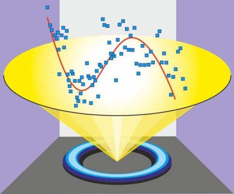 Semiconductor quantum-dot microring laser emits light whose emission intensity exhibits oscillations due to quantum memory between excitation and light Emission. Pressestelle der Philipps-Universität Marburg/Fachgebiet Theoretische Halbleiterphysik
