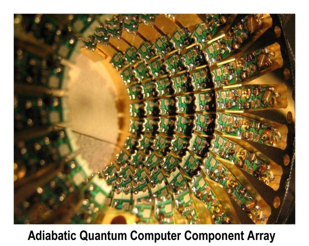 Quantum computing Adiabatic quantum computer component array: methodology is certainly going to be a gigantic leap for next gen development.