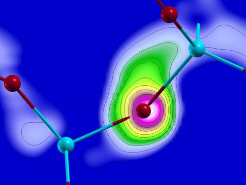 Computer simulations show the electron flux from one atom to the others.