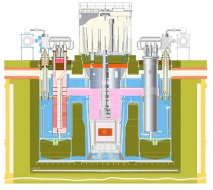 Russian power engineering R&D institute NIKIET has completed the engineering design for the BREST-300 lead-cooled fast reactor.  (NIKIET)