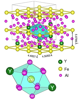 Rendering of the near–perfect crystal structure of the yttrium–iron–aluminum compound used in the study. The two–dimensional layers of the material allowed the scientists to isolate the magnetic ordering that emerged near absolute zero. (Credit:Brookhaven National Laboratory)