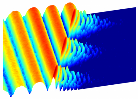 "Oscillations of photons create an image of frozen light. At first, photons in the experiment flow easily between two superconducting sites, producing the large waves shown at left. After a time, the scientists cause the light to ""freeze,"" trapping the photons in place. Fast oscillations on the right of the image are evidence of the new trapped behavior. (Credit: Princeton University)"
