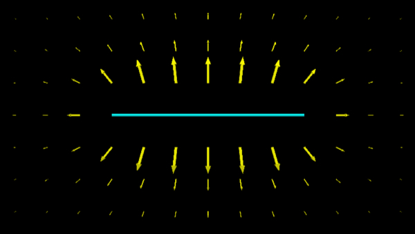 It's difficult to create a uniformly charged electric rod and even harder to measure the electric field at different points in space. (Credit: Rhett Allain)