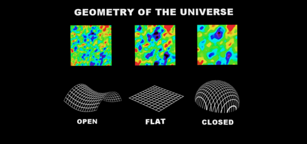 Our current model of the early inflationary period predicts that the universe should be flat, and so far that has held up. If the universe actually is curved, then the inflationary period must have been more complex than we have thought. (Credit: Koberlien)