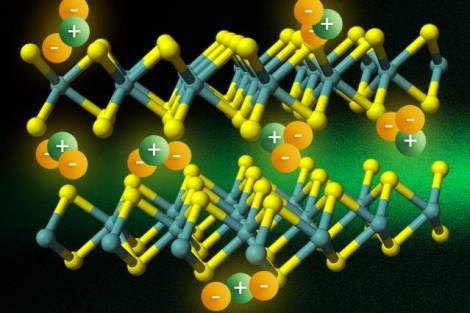 Shown here is the crystal structure of molybdenite, MoS2. When hit with a burst of laser light, freed electrons and holes combine to form combinations called trions, consisting of two electrons and one hole (represented here by orange and green balls). (Credit: Jose-Luis Olivares/MIT)