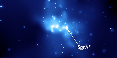 Galactic Center Gamma-Ray Excess from Dark Matter Annihilation: Is There a Black Hole Spike? (Credit: NASA)