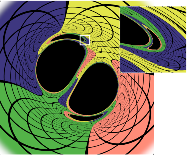 A BBH system of equal-mass black holes with no spin, viewed near merger with the orbital angular momentum out of the page.