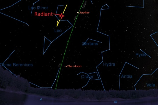 The November path of the radiant of the 2014 Leonids. Credit: Starry Night Education Software.