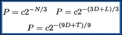 Periodicity Formula